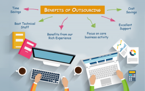 Helios Soft Solutions - Technical Outsourcing